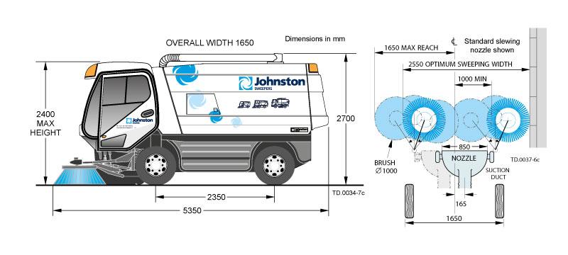Johnston Cx400 Road Sweeper Hire Munihire